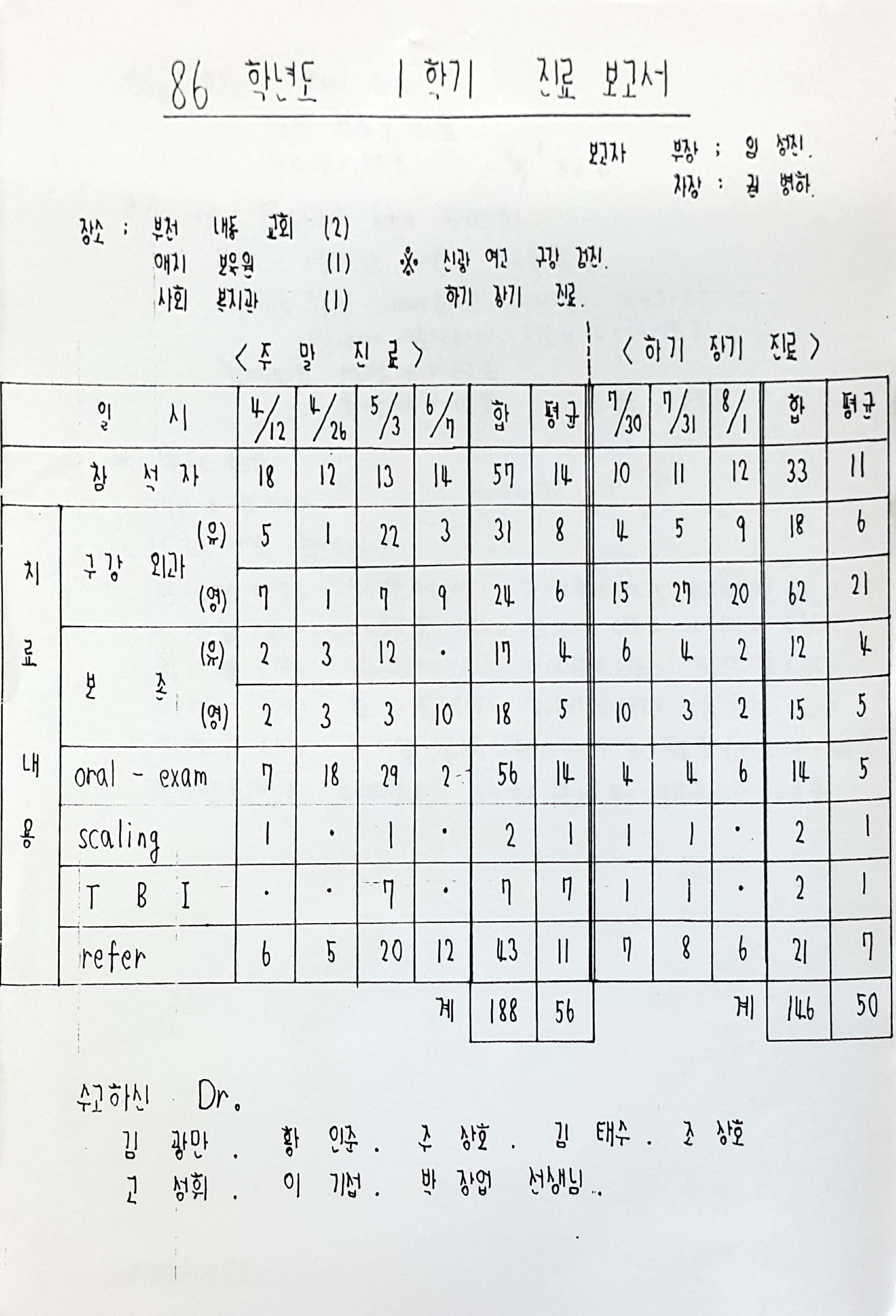 김경남교수님 에셀정기총회자료 1986년8월_08.jpg