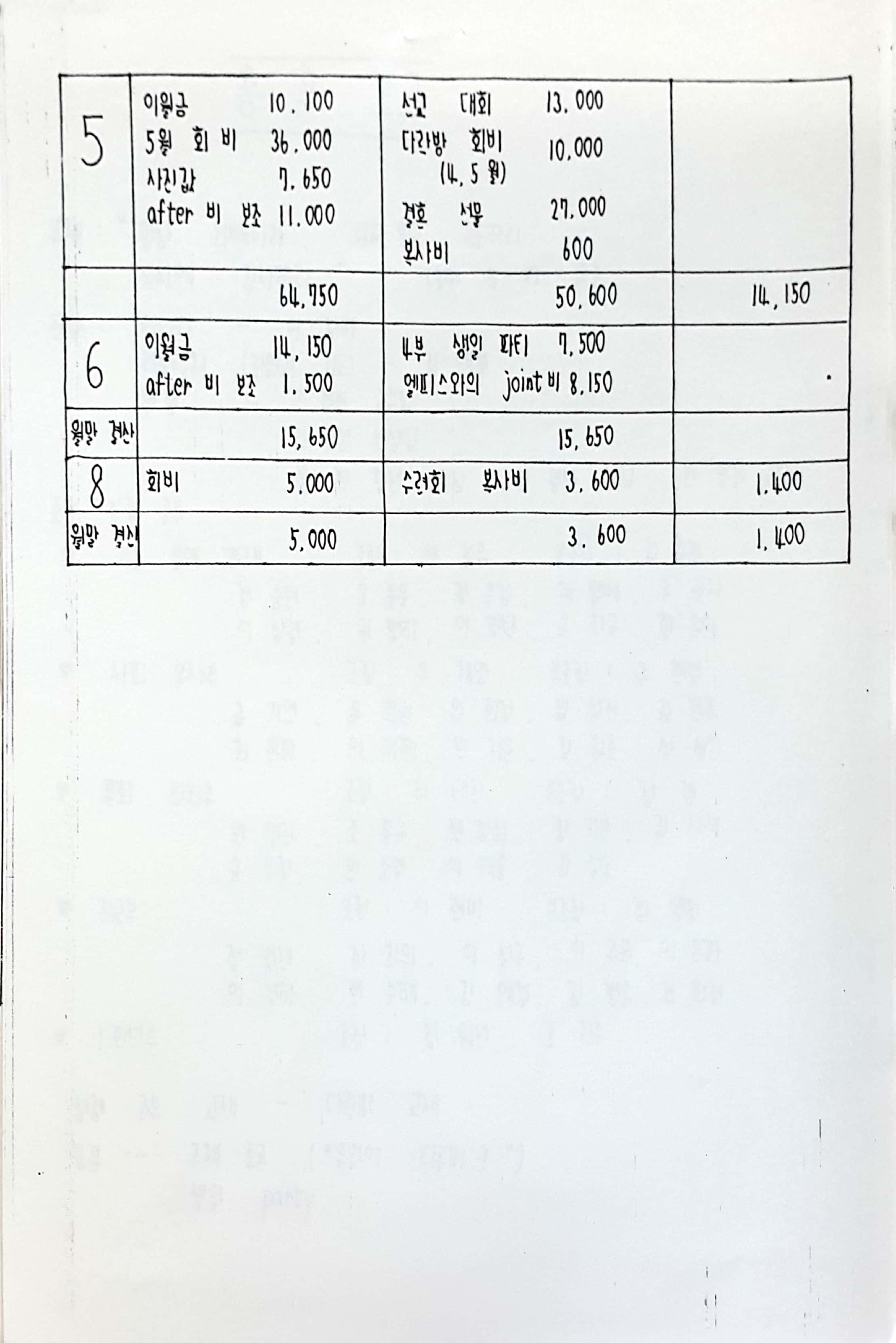 김경남교수님 에셀정기총회자료 1986년8월_06.jpg